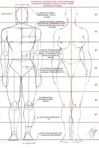 Desenho Corpo Humano